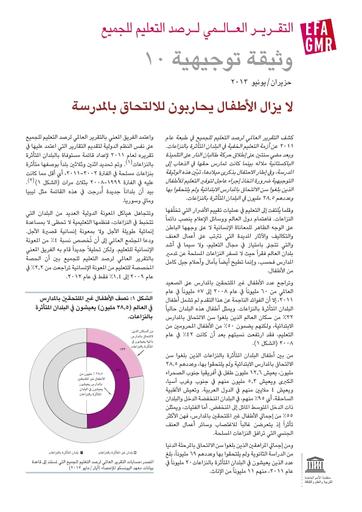 df019b8cf لا يزال الأطفال يحاربون للالتحاق بالمدرسة - UNESCO Digital Library